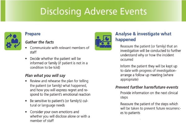 A guide for healthcare staff on the principles of disclosing an adverse event to patients